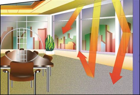 chauffage radiant plafond plafond rayonnant
