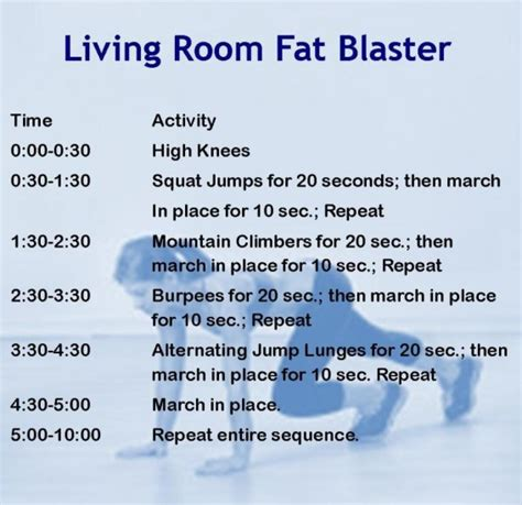living room cardio workout these hiit cardio workouts will help you burn quickly