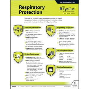 Respiratory Protection Fit Tester Sle Resume by Respiratory Protection Eyecue 174 Starter Pack