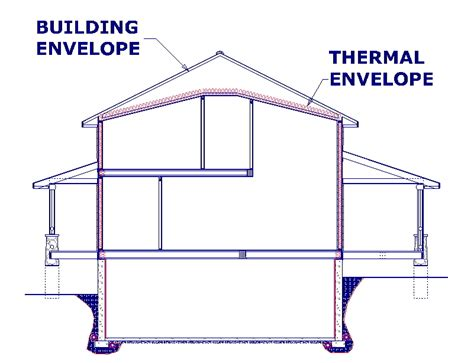 Attic Floor Plans by The Energy Efficient Home Part One Expedition Log Blog
