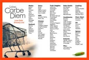 atkins low carb grocery list by aisle low carbe diem