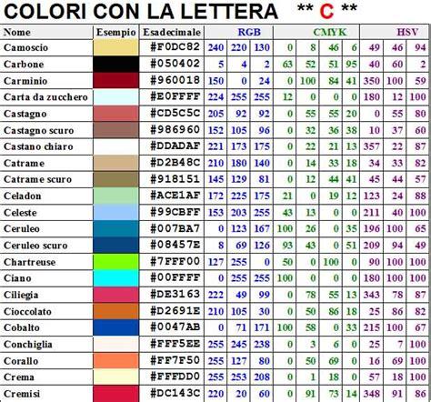 tavola colori html tabella colori html completa