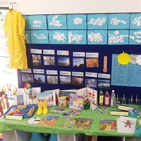 classroom themes ks2 497 best images about display eyfs on pinterest