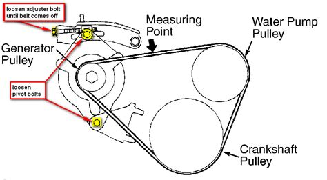 wiring diagram 2003 mazda protege wiring just another