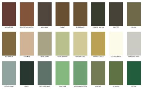 island exterior siding stain messmers decking stain solid color chart for house