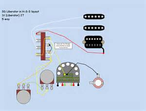 hss wiring fender s1 switch diagram fender guitar wiring diagrams elsavadorla