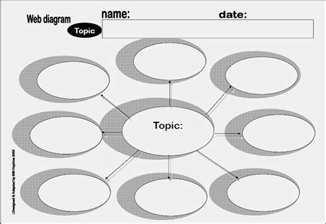 web diagram cluster diagram graphic organizer cloud graphic organizer