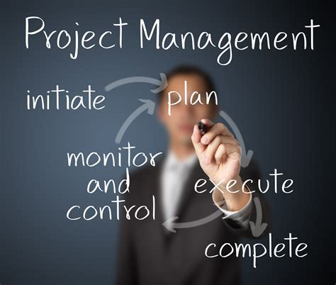 for a project project management pei