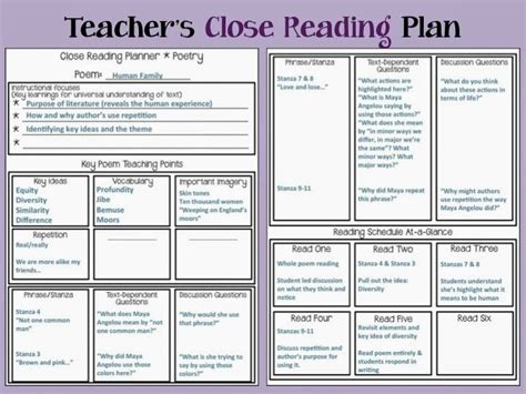 close reading planning template images templates design