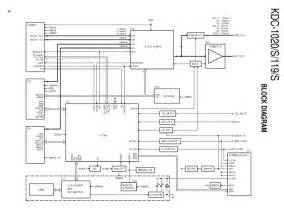 kenwood home stereo wiring diagram get free image about