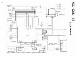 kenwood car stereo kdc 248u wiring diagram images gallery kenwood car stereo kdc 248u wiring diagram search