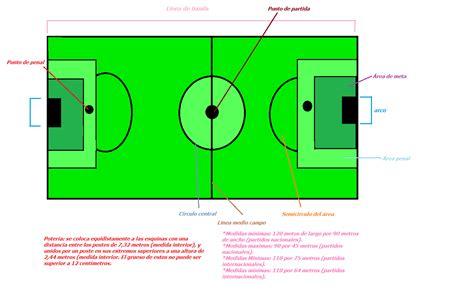 dimensiones pista futbol sala dimensiones pista futbol sala reglas with dimensiones