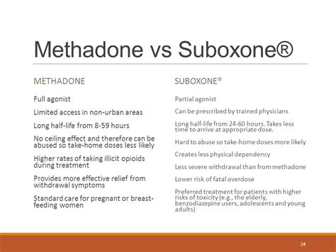 Methadone Vs Suboxone For Detox buprenorphine naloxone ppt