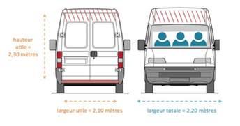 que peut on transporter dans un camion de 20m3