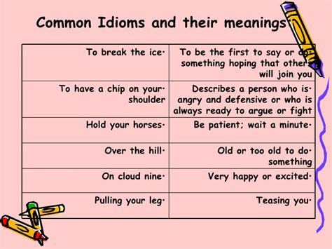their meanings idioms