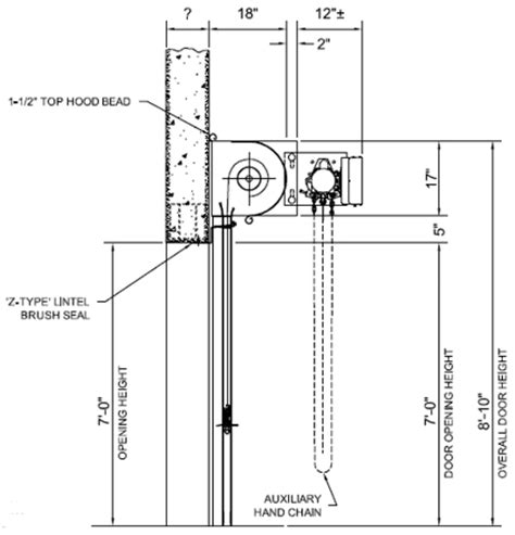 Overhead Door Cad Details Cornell 2 Lama Home Improvement And Repair