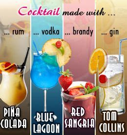 drink names tom collins the and drinks on