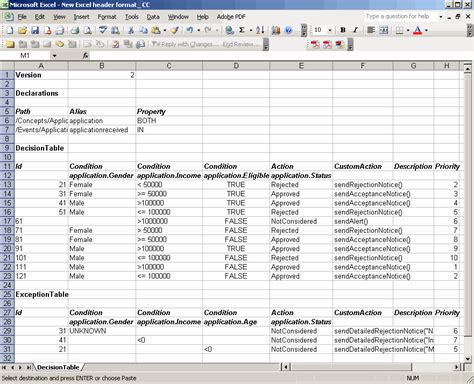 microsoft excel file format  decision tables
