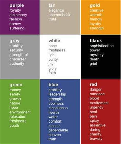 logo color meanings logo colors meaning search colors