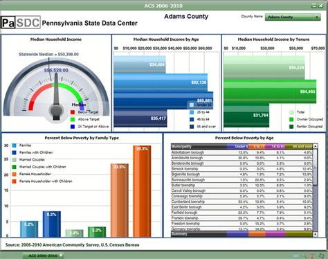 Company Dashboard Template free excel dashboard templates collection of