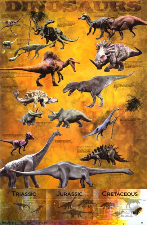 printable dinosaur poster dinosaurs poster print 24x36 ebay