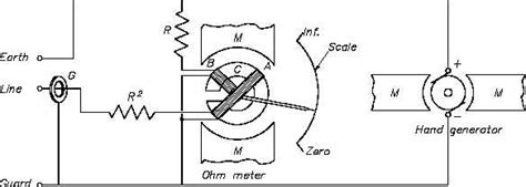 earth tester connection diagram megger test diagram megger get free image about wiring