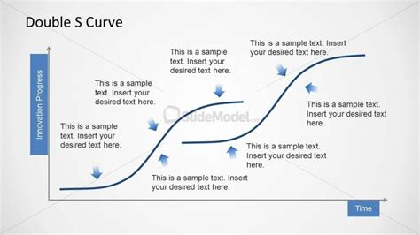 curve template s curve template for powerpoint slidemodel