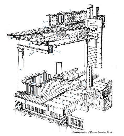 Aluminum Park Benches Preservation Brief 45 Preserving Historic Wood Porches