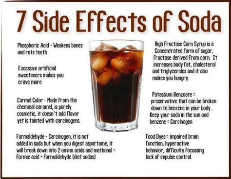 Soda Bad. Water Good.   Modern Health Project