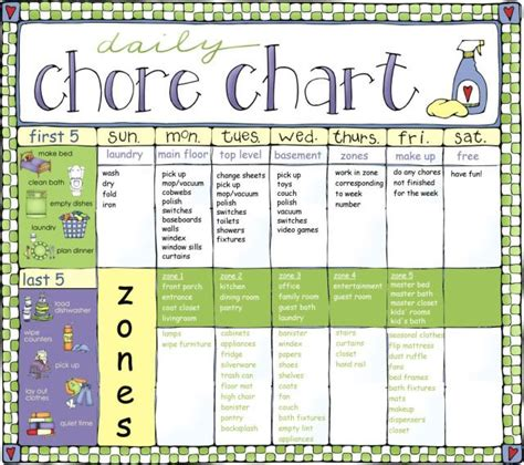 household chore chart for adults daily weekly cleaning chore with