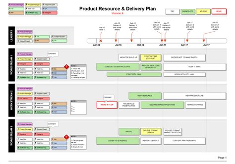 Resource Mapping Template product resource delivery plan teams roles timeline
