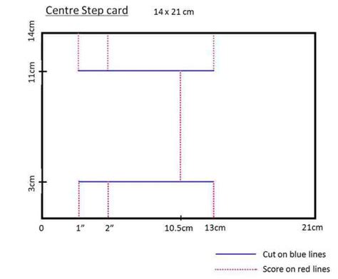 step card template center step cards search step cards