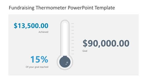 Fundraising Thermometer Powerpoint Template Slidemodel Fundraising Ppt Templates