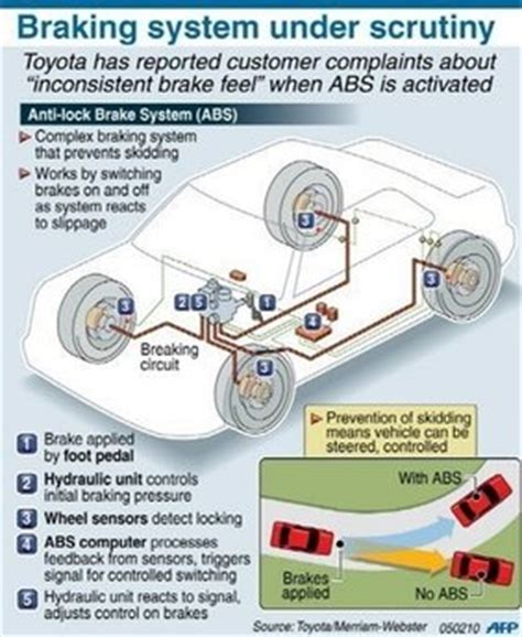 toyota prius brake system hybrid car more with less gas hybrid car more