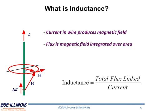 purpose of inductor in electronics what is the function of inductor in electronic circuit 28 images power supply what is the