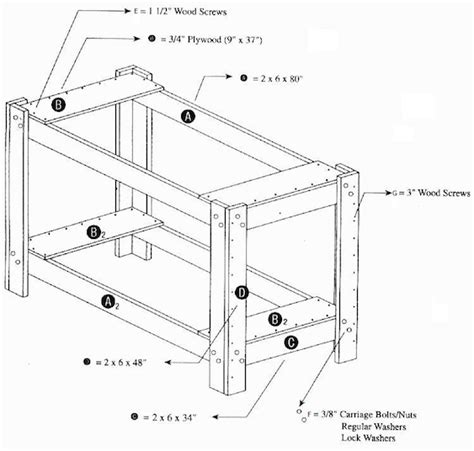 how to build bunk beds how to build a bunk bed