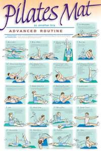 pilates mat exercise advanced routine poster wall chart