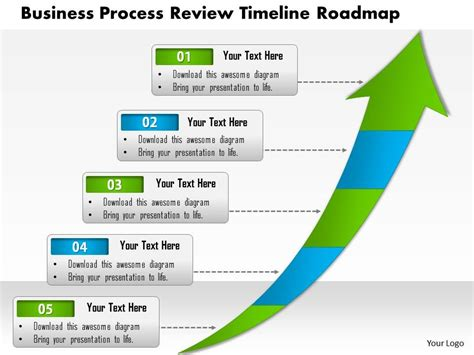 0514 Business Process Review Timeline Roadmap 5 Stage Powerpoint Slide Template Powerpoint Roadmap Timeline Template Ppt