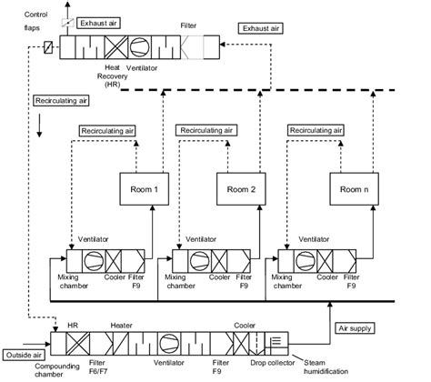 wiring diagram for central heating system central 10 inch