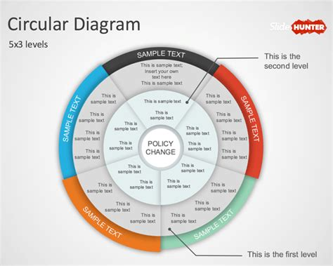 Free Free Multi Level Circular Diagram Powerpoint Template Free Powerpoint Diagrams