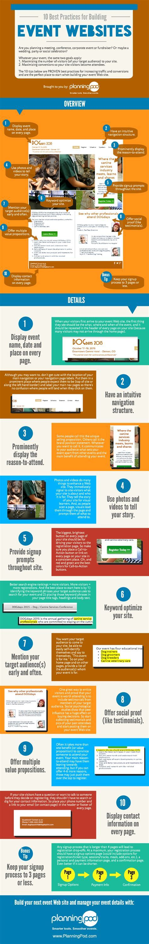 10 best practices for building an event promotion website