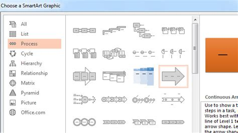 how to insert smartart in powerpoint 2013 free