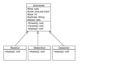 iterator pattern adalah strategy pattern moech harianto