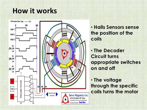 brushless dc wiring diagram welding diagrams wiring