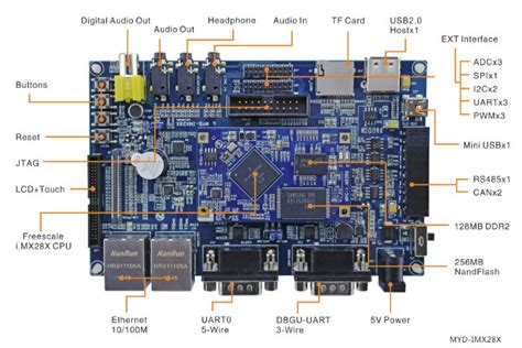 arm linux development boards cnx software arm linux development boards cnx software