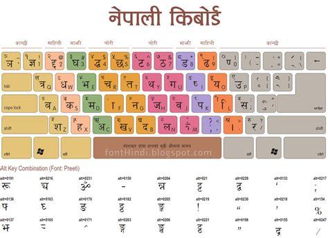 keyboard layout keyboard layout beautiful fonts