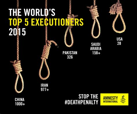 Recorded Penalty Penalty 2016 Alarming Surge In Recorded Executions Sees Highest Toll In More