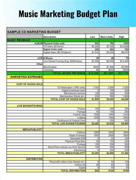 business marketing plan template marketing strategy planning template pdf word