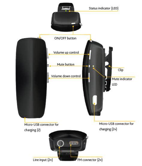 miniature wireless wireless mini microphone cochlear americas