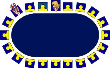 congress for executive branch the president s cabinet